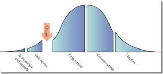 Crossing-the-chasm-thumb
